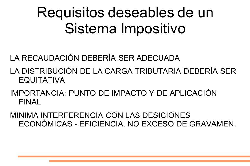 Requisitos deseables de un Sistema Impositivo LA RECAUDACIÓN DEBERÍA SER ADECUADA LA DISTRIBUCIÓN DE LA CARGA TRIBUTARIA DEBERÍA SER EQUITATIVA IMPORT