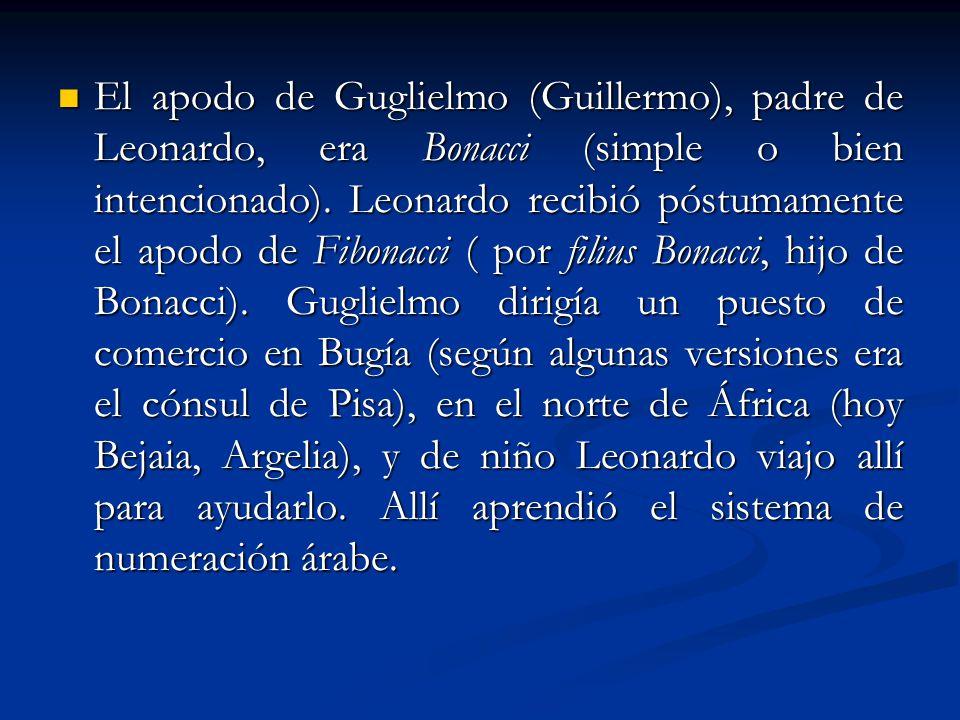 El apodo de Guglielmo (Guillermo), padre de Leonardo, era Bonacci (simple o bien intencionado). Leonardo recibió póstumamente el apodo de Fibonacci (