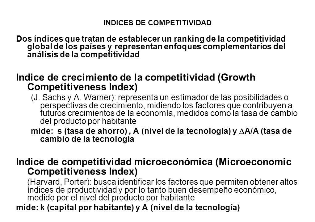 INDICES DE COMPETITIVIDAD Dos índices que tratan de establecer un ranking de la competitividad global de los países y representan enfoques complementa