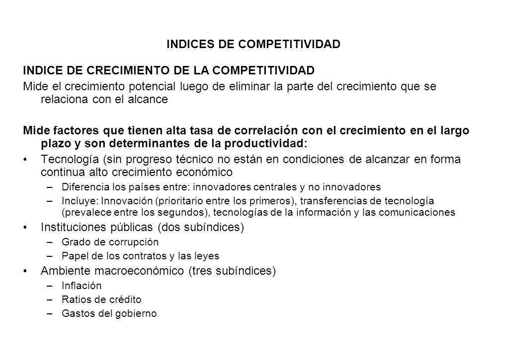 INDICES DE COMPETITIVIDAD INDICE DE CRECIMIENTO DE LA COMPETITIVIDAD Mide el crecimiento potencial luego de eliminar la parte del crecimiento que se r