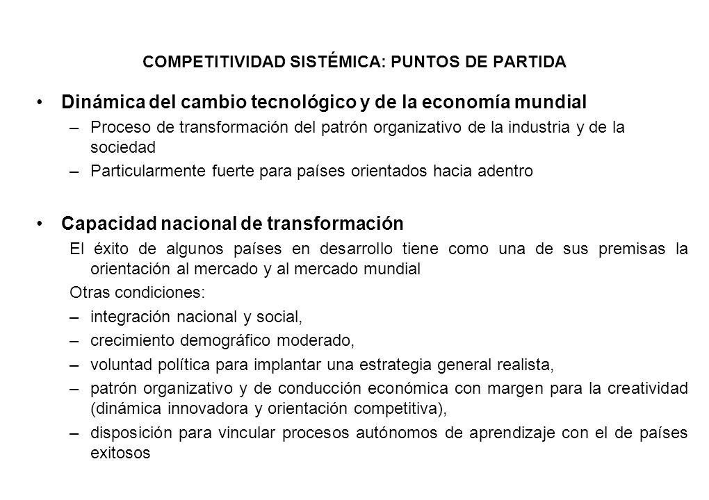 COMPETITIVIDAD SISTÉMICA: PUNTOS DE PARTIDA Dinámica del cambio tecnológico y de la economía mundial –Proceso de transformación del patrón organizativ