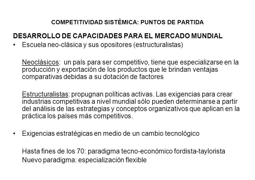 COMPETITIVIDAD SISTÉMICA: PUNTOS DE PARTIDA DESARROLLO DE CAPACIDADES PARA EL MERCADO MUNDIAL Escuela neo-clásica y sus opositores (estructuralistas)