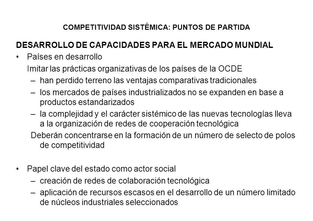 COMPETITIVIDAD SISTÉMICA: PUNTOS DE PARTIDA DESARROLLO DE CAPACIDADES PARA EL MERCADO MUNDIAL Países en desarrollo Imitar las prácticas organizativas