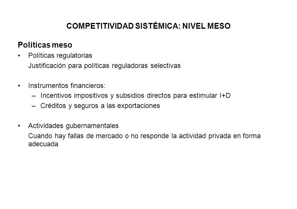 COMPETITIVIDAD SISTÉMICA: NIVEL MESO Políticas meso Políticas regulatorias Justificación para políticas reguladoras selectivas Instrumentos financiero