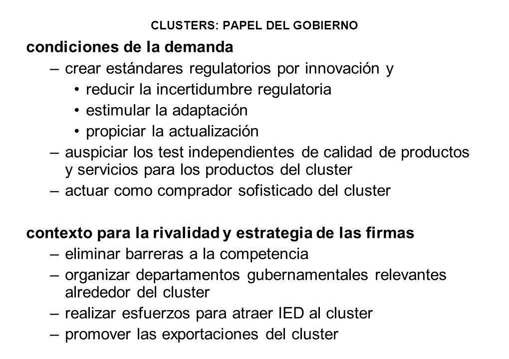 CLUSTERS: PAPEL DEL GOBIERNO condiciones de la demanda –crear estándares regulatorios por innovación y reducir la incertidumbre regulatoria estimular