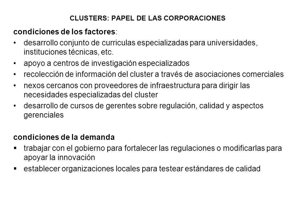 CLUSTERS: PAPEL DE LAS CORPORACIONES condiciones de los factores: desarrollo conjunto de curriculas especializadas para universidades, instituciones t