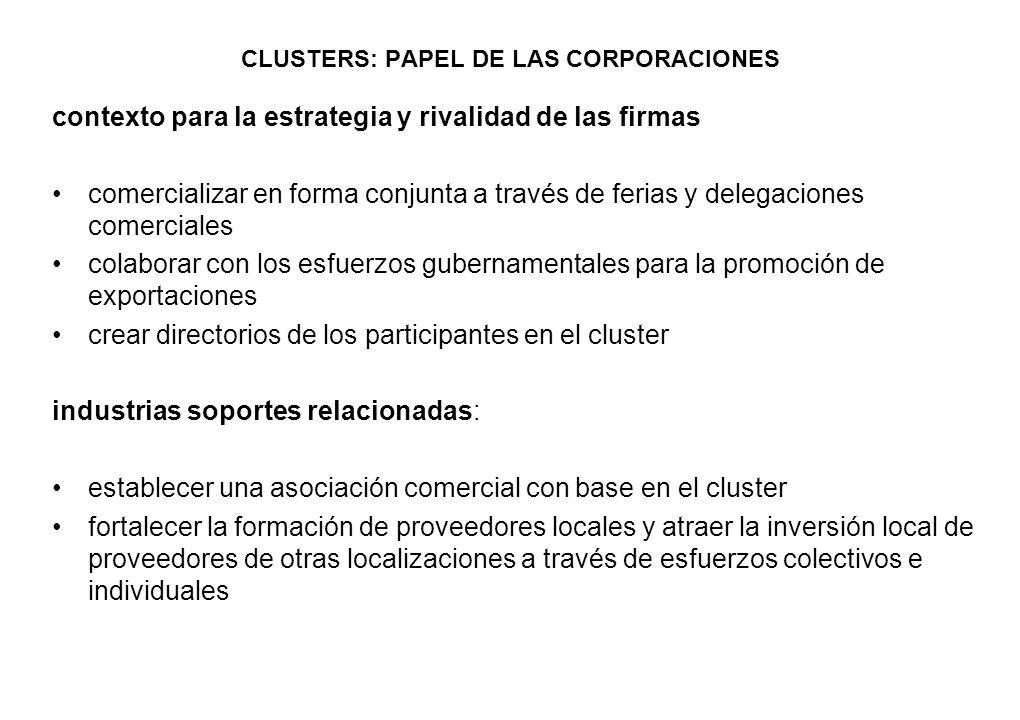CLUSTERS: PAPEL DE LAS CORPORACIONES contexto para la estrategia y rivalidad de las firmas comercializar en forma conjunta a través de ferias y delega