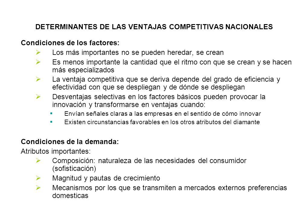 DETERMINANTES DE LAS VENTAJAS COMPETITIVAS NACIONALES Condiciones de los factores: Los más importantes no se pueden heredar, se crean Es menos importa