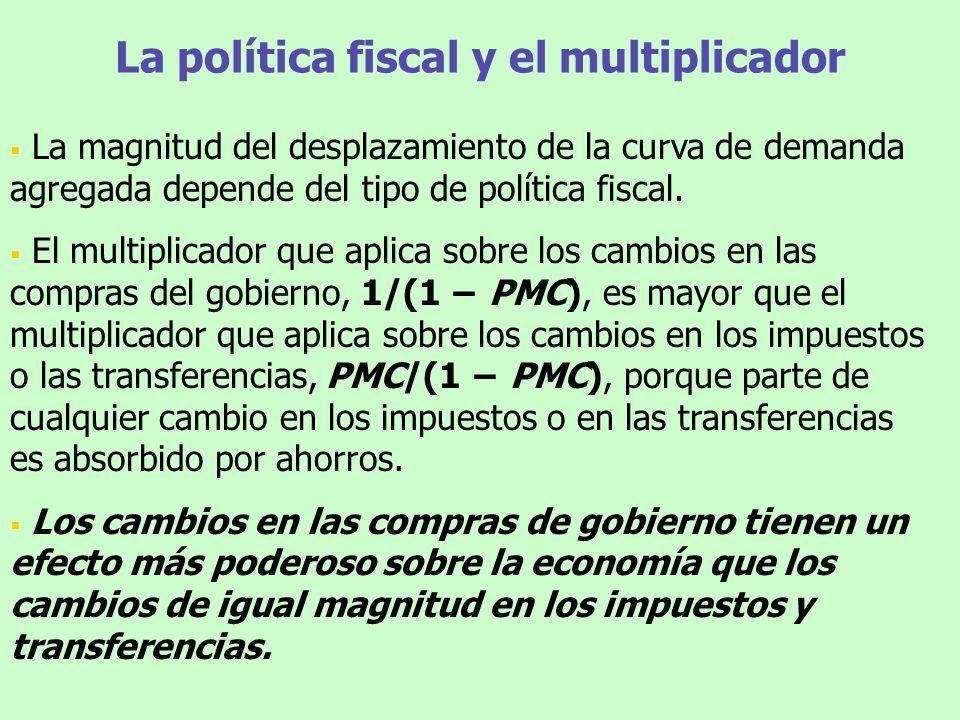 La política fiscal y el multiplicador La magnitud del desplazamiento de la curva de demanda agregada depende del tipo de política fiscal. El multiplic