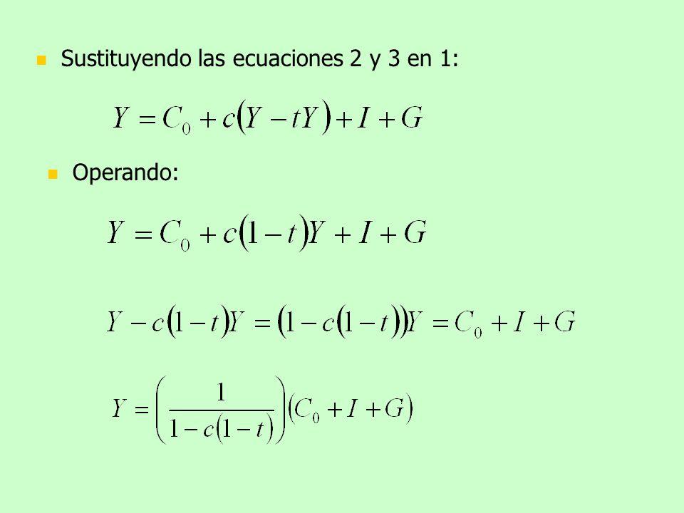 Sustituyendo las ecuaciones 2 y 3 en 1: Operando: