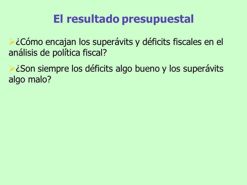 El resultado presupuestal ¿Cómo encajan los superávits y déficits fiscales en el análisis de política fiscal? ¿Son siempre los déficits algo bueno y l