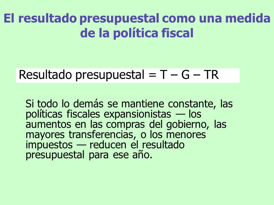 El resultado presupuestal como una medida de la política fiscal Resultado presupuestal = T – G – TR Si todo lo demás se mantiene constante, las políti