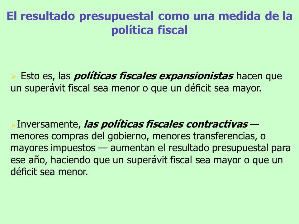 El resultado presupuestal como una medida de la política fiscal Esto es, las políticas fiscales expansionistas hacen que un superávit fiscal sea menor