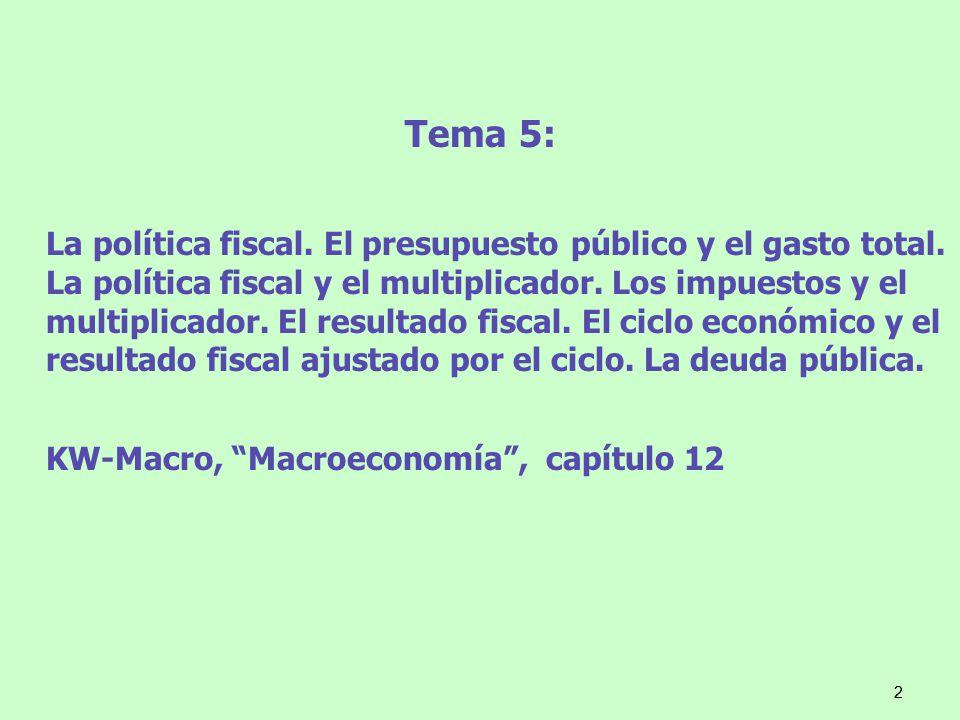Tema 5: La política fiscal. El presupuesto público y el gasto total. La política fiscal y el multiplicador. Los impuestos y el multiplicador. El resul