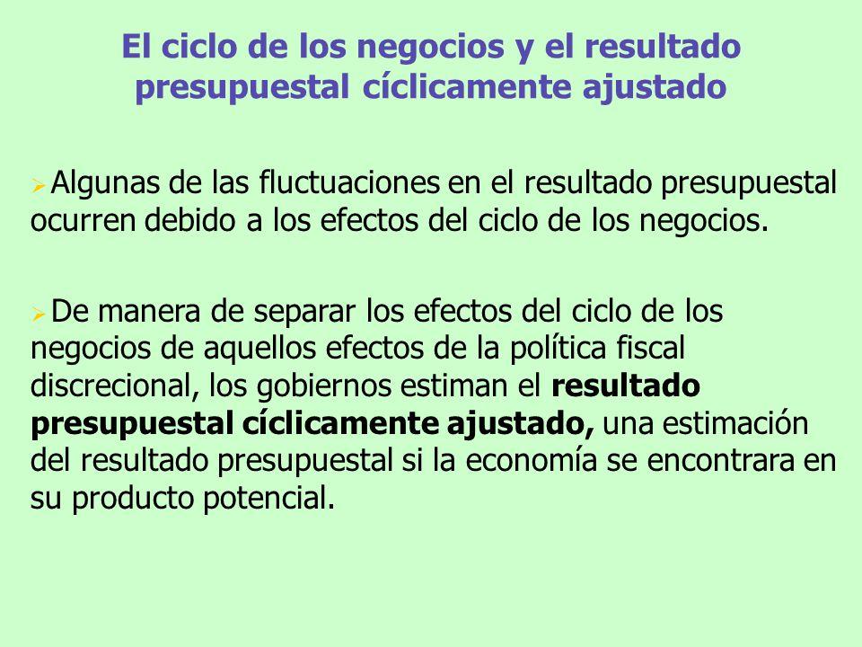 El ciclo de los negocios y el resultado presupuestal cíclicamente ajustado Algunas de las fluctuaciones en el resultado presupuestal ocurren debido a