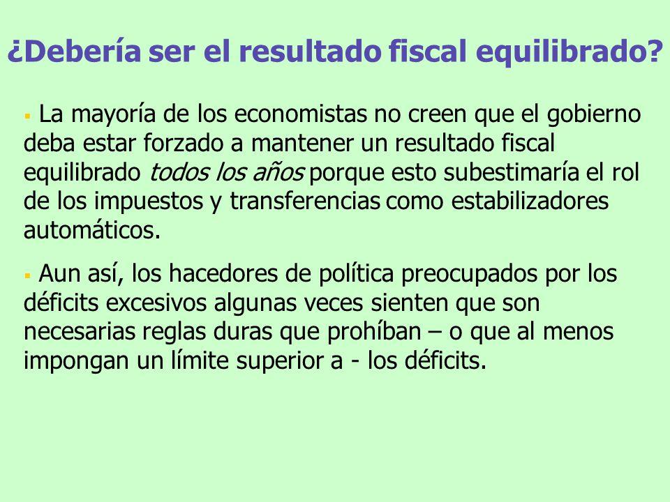¿Debería ser el resultado fiscal equilibrado? La mayoría de los economistas no creen que el gobierno deba estar forzado a mantener un resultado fiscal