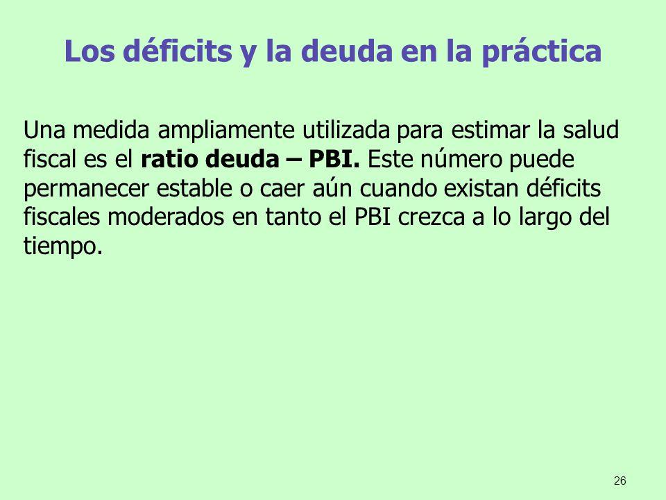 Los déficits y la deuda en la práctica Una medida ampliamente utilizada para estimar la salud fiscal es el ratio deuda – PBI. Este número puede perman