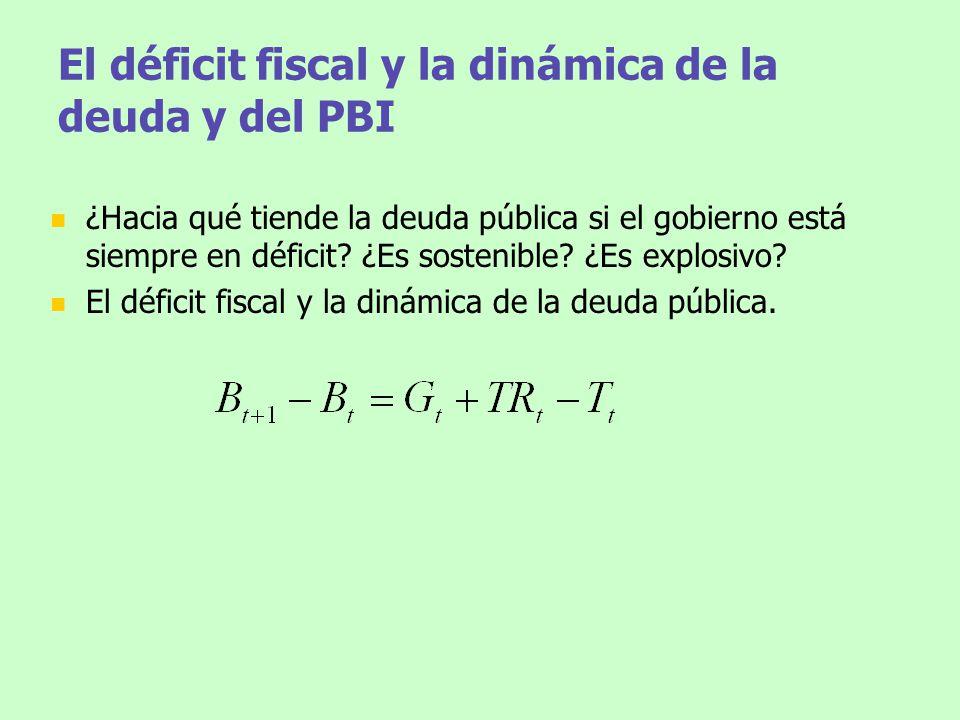 El déficit fiscal y la dinámica de la deuda y del PBI ¿Hacia qué tiende la deuda pública si el gobierno está siempre en déficit? ¿Es sostenible? ¿Es e