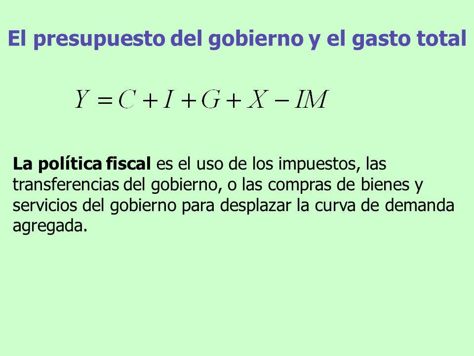 El presupuesto del gobierno y el gasto total La política fiscal es el uso de los impuestos, las transferencias del gobierno, o las compras de bienes y