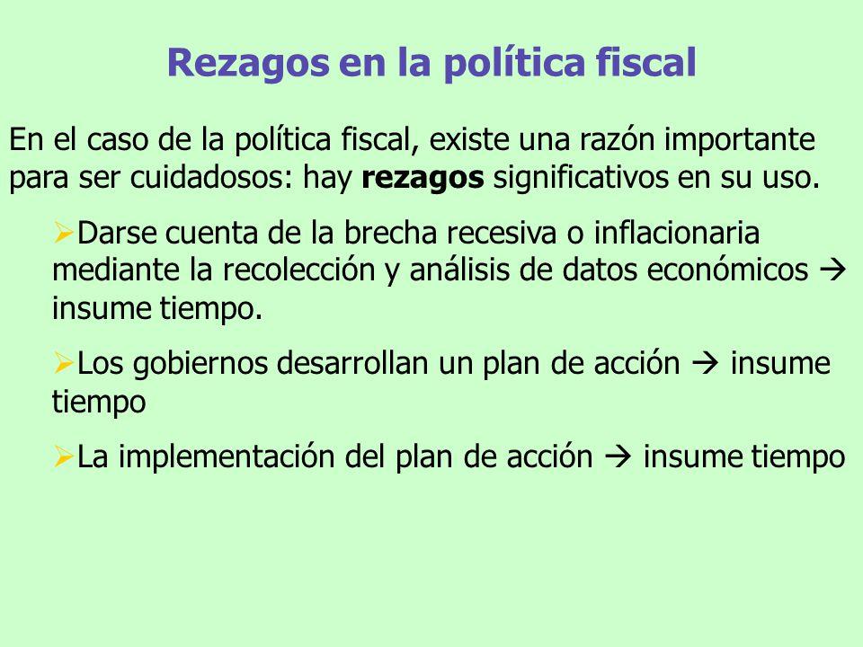 Rezagos en la política fiscal En el caso de la política fiscal, existe una razón importante para ser cuidadosos: hay rezagos significativos en su uso.