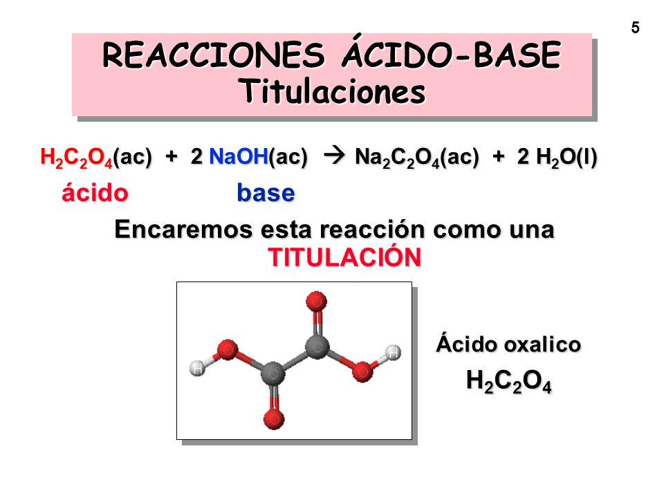 5 REACCIONES ÁCIDO-BASE Titulaciones H 2 C 2 O 4 (ac) + 2 NaOH(ac) Na 2 C 2 O 4 (ac) + 2 H 2 O(l) ácido base ácido base Encaremos esta reacción como una TITULACIÓN Ácido oxalico H 2 C 2 O 4
