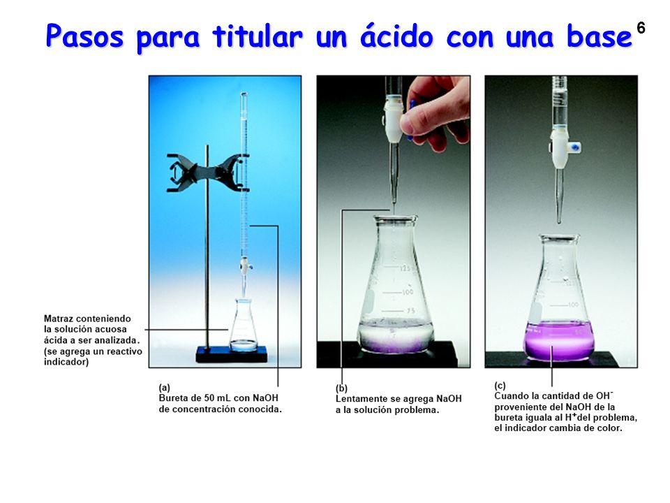 5 REACCIONES ÁCIDO-BASE Titulaciones H 2 C 2 O 4 (ac) + 2 NaOH(ac) Na 2 C 2 O 4 (ac) + 2 H 2 O(l) ácido base ácido base Encaremos esta reacción como u