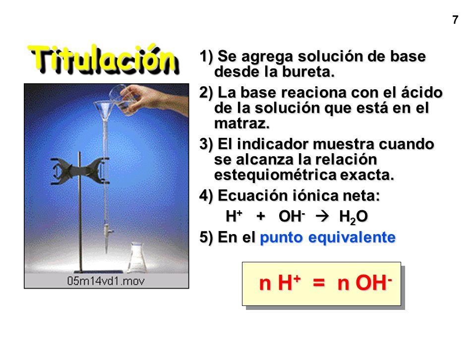 7 TitulaciónTitulación 1) Se agrega solución de base desde la bureta.