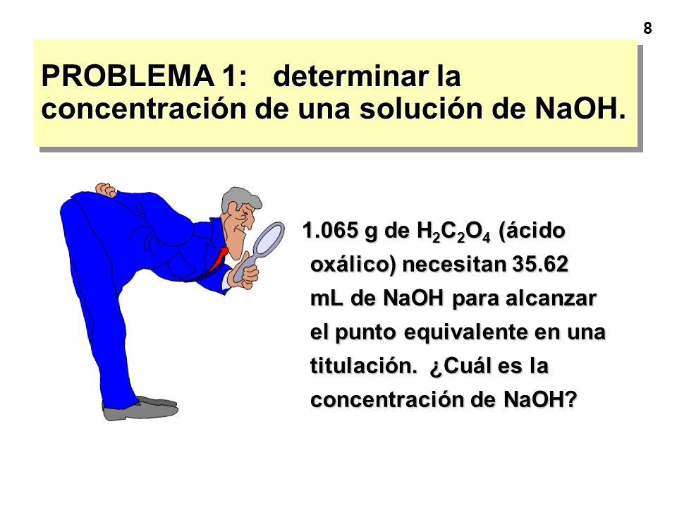 8 1.065 g de H 2 C 2 O 4 (ácido oxálico) necesitan 35.62 mL de NaOH para alcanzar el punto equivalente en una titulación.