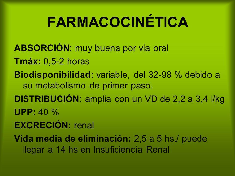 FARMACOCINÉTICA ABSORCIÓN: muy buena por vía oral Tmáx: 0,5-2 horas Biodisponibilidad: variable, del 32-98 % debido a su metabolismo de primer paso. D