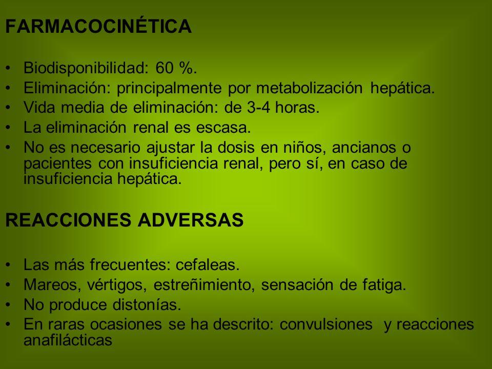 FARMACOCINÉTICA Biodisponibilidad: 60 %. Eliminación: principalmente por metabolización hepática. Vida media de eliminación: de 3-4 horas. La eliminac