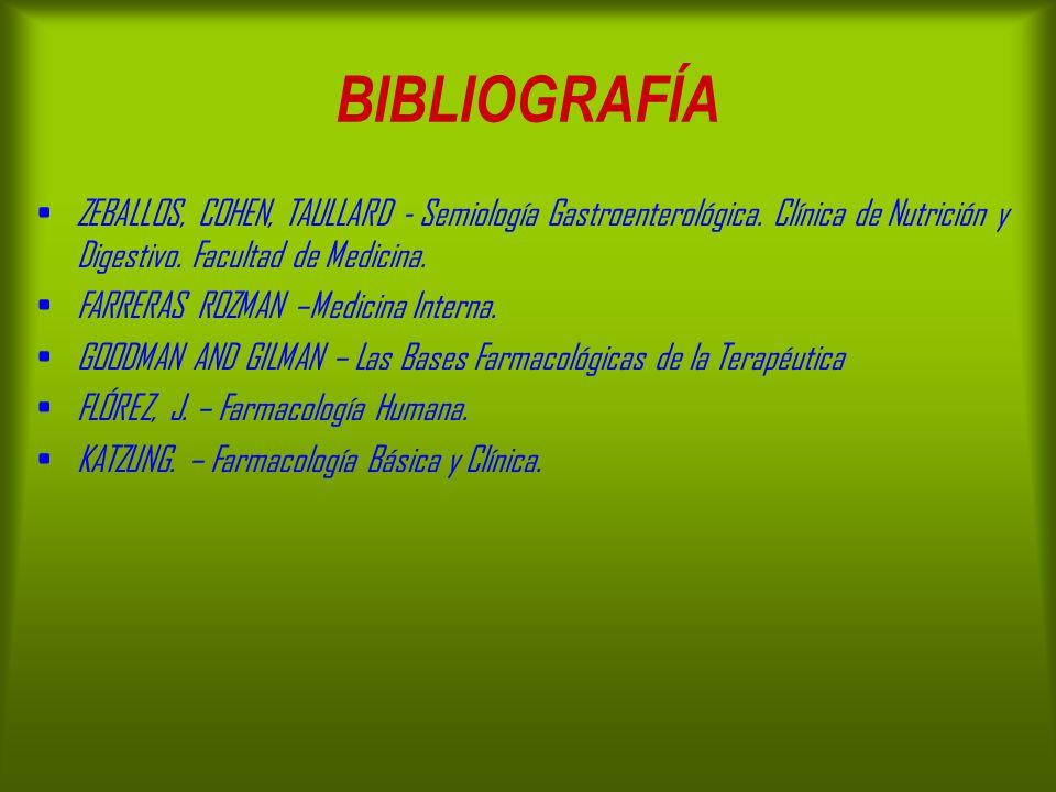 BIBLIOGRAFÍA ZEBALLOS, COHEN, TAULLARD - Semiología Gastroenterológica. Clínica de Nutrición y Digestivo. Facultad de Medicina. FARRERAS ROZMAN –Medic