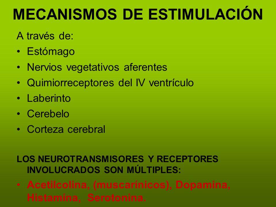 MECANISMOS DE ESTIMULACIÓN A través de: Estómago Nervios vegetativos aferentes Quimiorreceptores del IV ventrículo Laberinto Cerebelo Corteza cerebral LOS NEUROTRANSMISORES Y RECEPTORES INVOLUCRADOS SON MÚLTIPLES: Acetilcolina, (muscarínicos), Dopamina, Histamína, Serotonina.