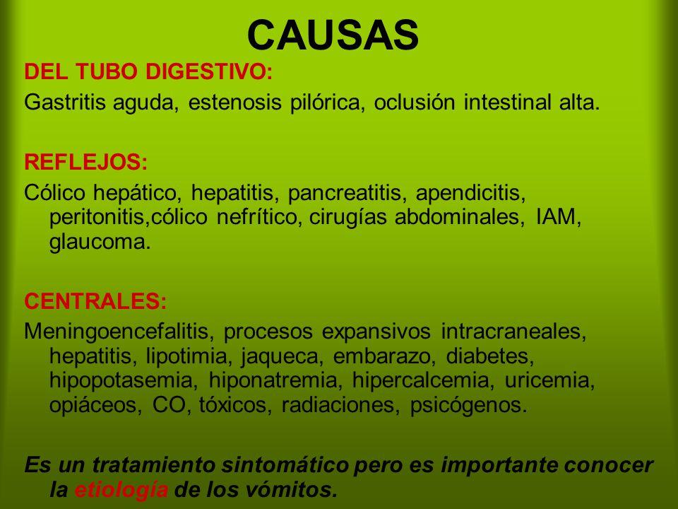 CAUSAS DEL TUBO DIGESTIVO: Gastritis aguda, estenosis pilórica, oclusión intestinal alta. REFLEJOS: Cólico hepático, hepatitis, pancreatitis, apendici