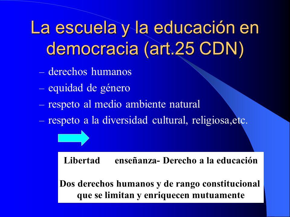 La escuela y la educación en democracia (art.25 CDN) – derechos humanos – equidad de género – respeto al medio ambiente natural – respeto a la diversi