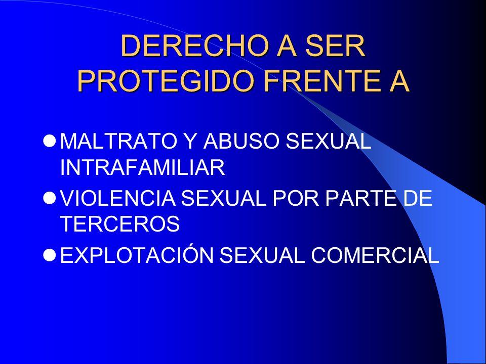 DERECHO A SER PROTEGIDO FRENTE A MALTRATO Y ABUSO SEXUAL INTRAFAMILIAR VIOLENCIA SEXUAL POR PARTE DE TERCEROS EXPLOTACIÓN SEXUAL COMERCIAL