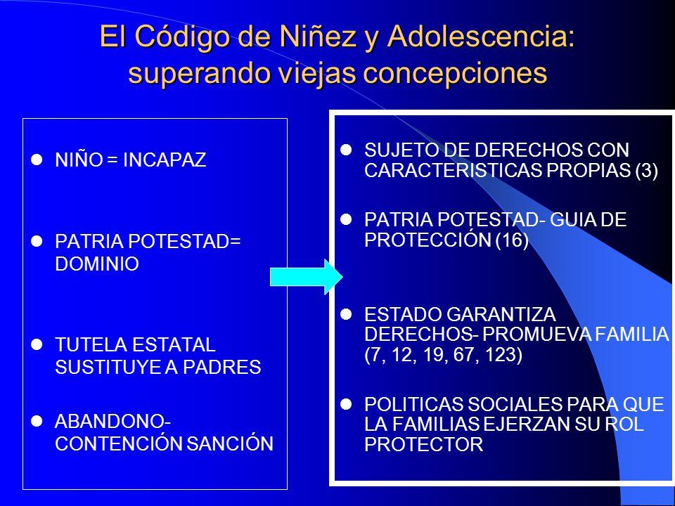 El Código de Niñez y Adolescencia: superando viejas concepciones NIÑO = INCAPAZ PATRIA POTESTAD= DOMINIO TUTELA ESTATAL SUSTITUYE A PADRES ABANDONO- C