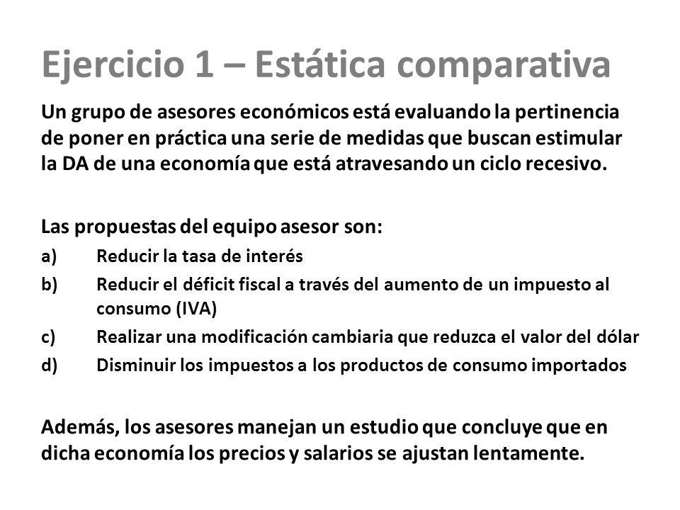 Ejercicio 1 – Estática comparativa Un grupo de asesores económicos está evaluando la pertinencia de poner en práctica una serie de medidas que buscan