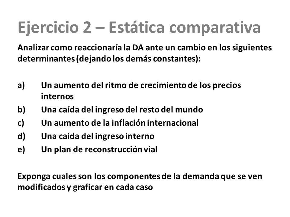 Ejercicio 2 – Estática comparativa Analizar como reaccionaría la DA ante un cambio en los siguientes determinantes (dejando los demás constantes): a)U