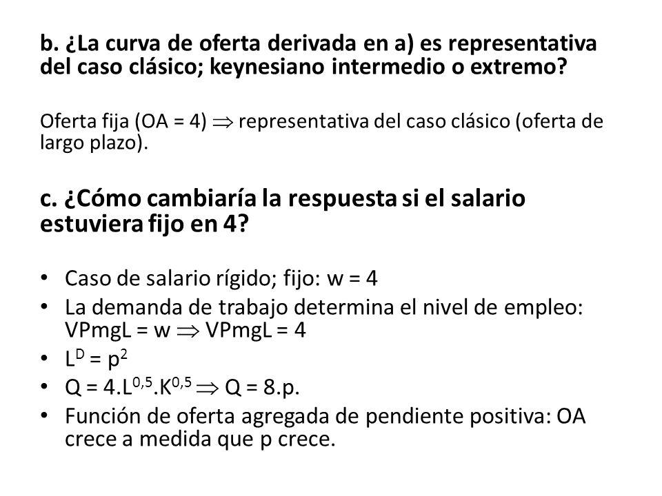 b. ¿La curva de oferta derivada en a) es representativa del caso clásico; keynesiano intermedio o extremo? Oferta fija (OA = 4) representativa del cas