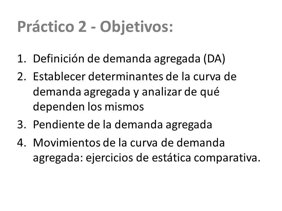 Práctico 2 - Objetivos: 1.Definición de demanda agregada (DA) 2.Establecer determinantes de la curva de demanda agregada y analizar de qué dependen lo