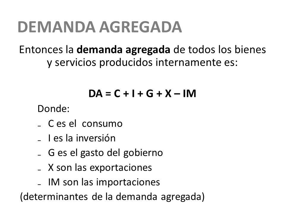 DEMANDA AGREGADA Entonces la demanda agregada de todos los bienes y servicios producidos internamente es: DA = C + I + G + X – IM Donde: C es el consu