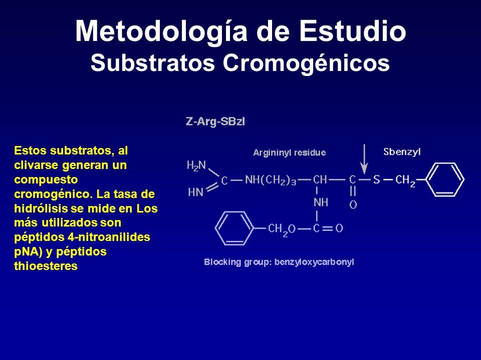 Metodología de Estudio Substratos Cromogénicos Estos substratos, al clivarse generan un compuesto cromogénico. La tasa de hidrólisis se mide en Los má