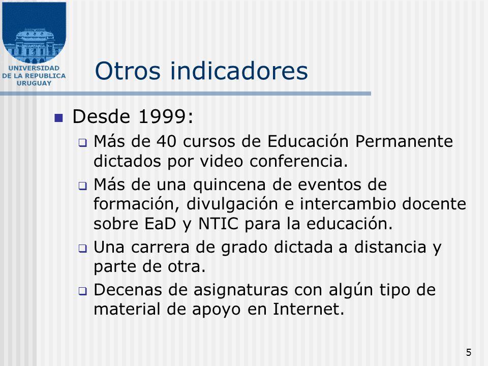 5 Otros indicadores Desde 1999: Más de 40 cursos de Educación Permanente dictados por video conferencia. Más de una quincena de eventos de formación,