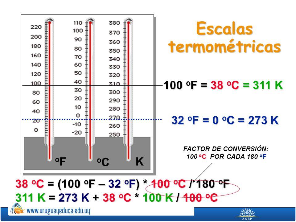 Escalas termométricas 100 o F = 38 o C = 311 K oFoF oCoC K 38 o C = (100 o F – 32 o F) * 100 o C / 180 o F 311 K = 273 K + 38 o C * 100 K / 100 o C FA