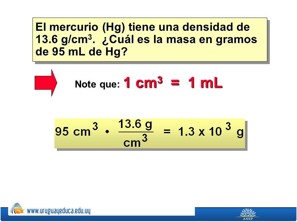Note que: 1 cm 3 = 1 mL El mercurio (Hg) tiene una densidad de 13.6 g/cm 3. ¿Cuál es la masa en gramos de 95 mL de Hg?