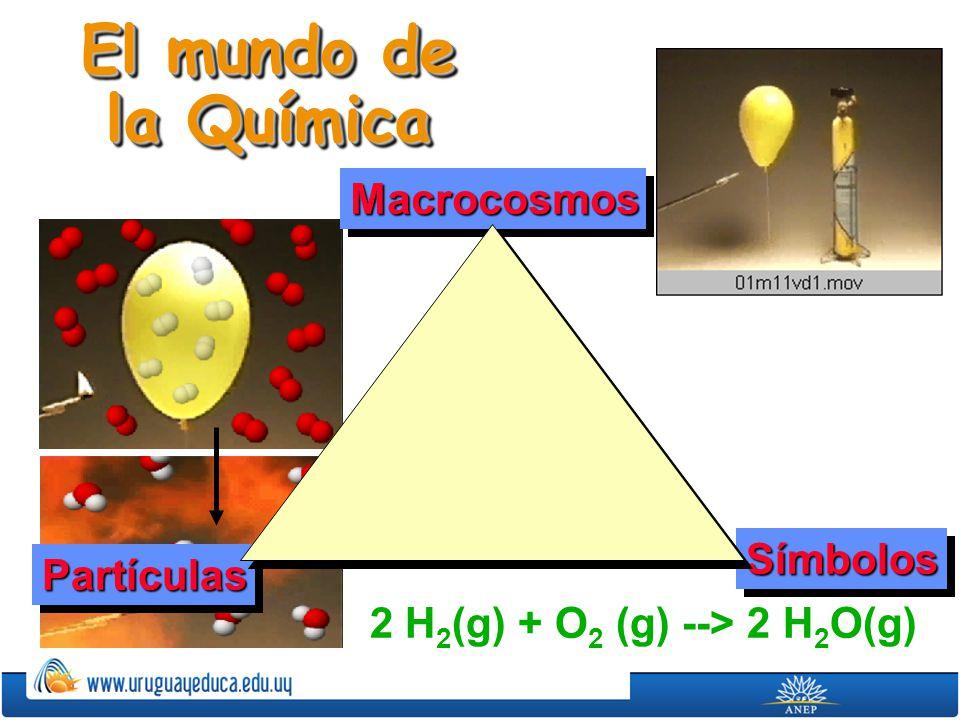 El mundo de la Química 2 H 2 (g) + O 2 (g) --> 2 H 2 O(g) MacrocosmosMacrocosmos SímbolosSímbolos PartículasPartículas