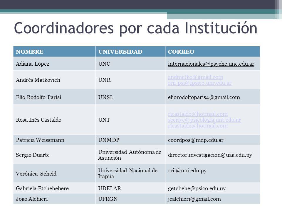 Coordinadores por cada Institución NOMBREUNIVERSIDADCORREO Adiana LópezUNCinternacionales@psyche.unc.edu.ar Andrés MatkovichUNR andmatko@gmail.com rri