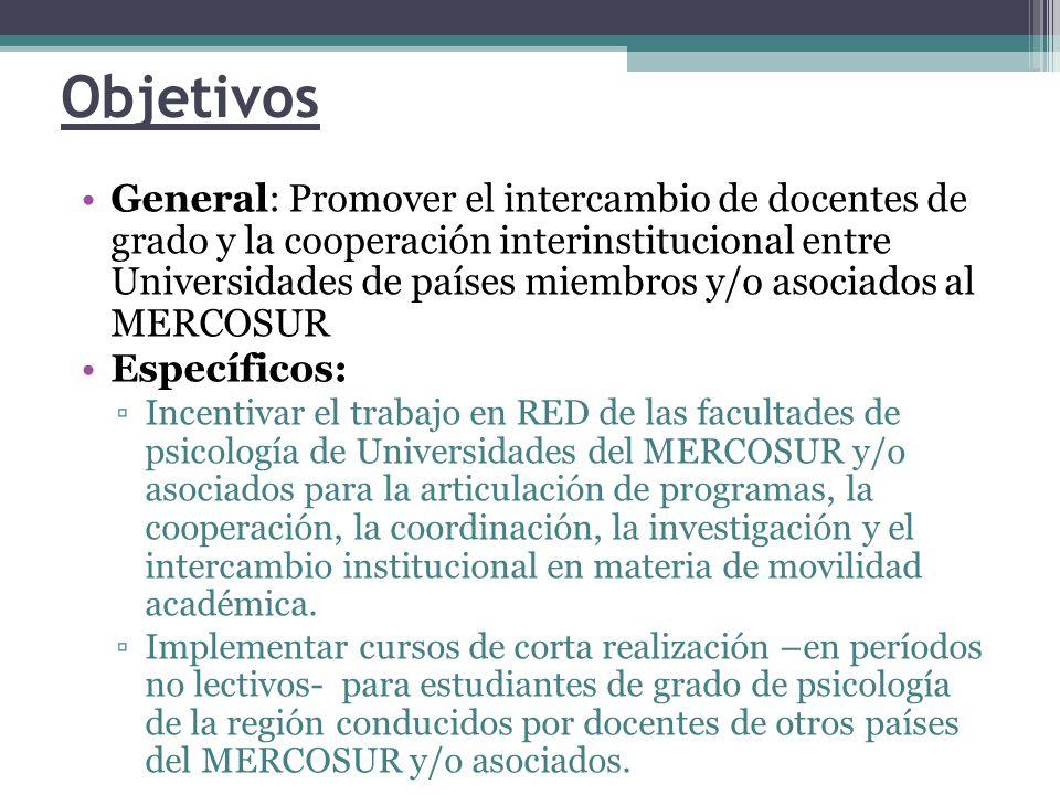 Objetivos General: Promover el intercambio de docentes de grado y la cooperación interinstitucional entre Universidades de países miembros y/o asociados al MERCOSUR Específicos: Incentivar el trabajo en RED de las facultades de psicología de Universidades del MERCOSUR y/o asociados para la articulación de programas, la cooperación, la coordinación, la investigación y el intercambio institucional en materia de movilidad académica.