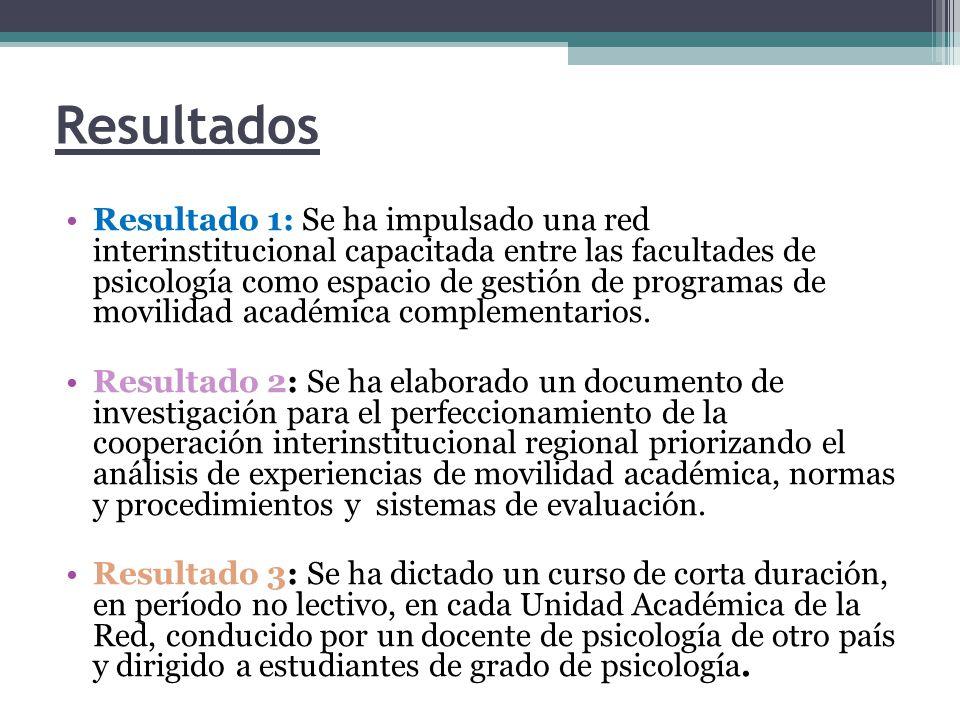 Resultados Resultado 1: Se ha impulsado una red interinstitucional capacitada entre las facultades de psicología como espacio de gestión de programas de movilidad académica complementarios.