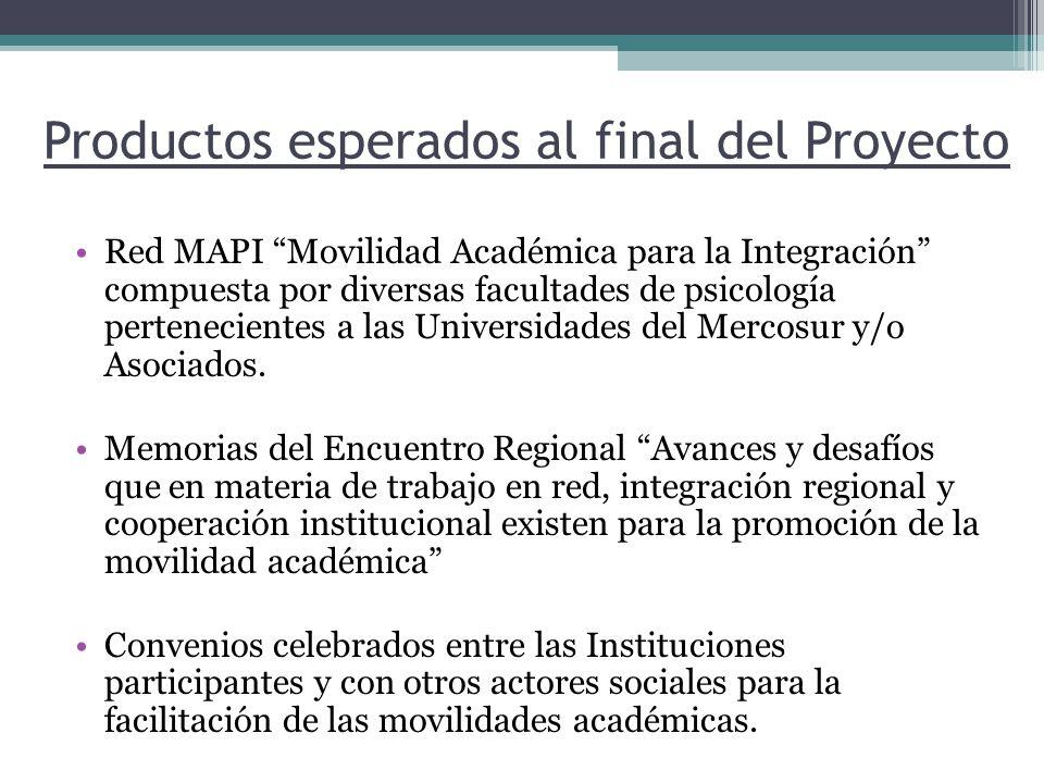 Productos esperados al final del Proyecto Red MAPI Movilidad Académica para la Integración compuesta por diversas facultades de psicología pertenecientes a las Universidades del Mercosur y/o Asociados.